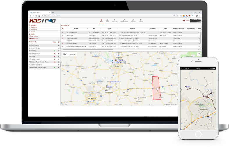 Facilitate Fleet Management With GPS Vehicle Tracking | Rastrac
